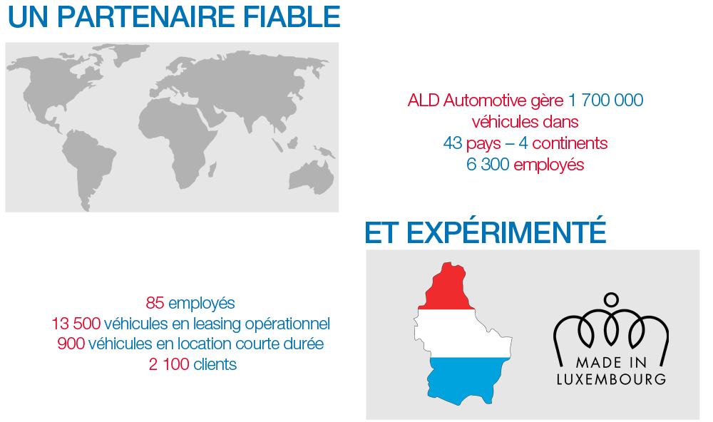 ALD Automotive luxembourg FR 16.08.19